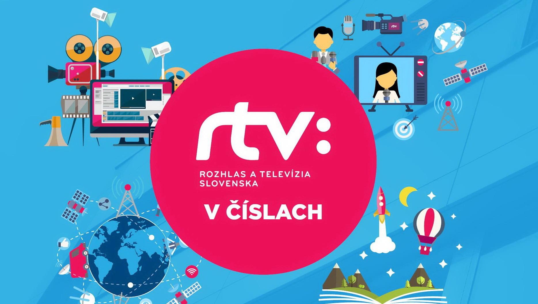 RTVS - posun verejnoprávneho média za ostatných päť rokov